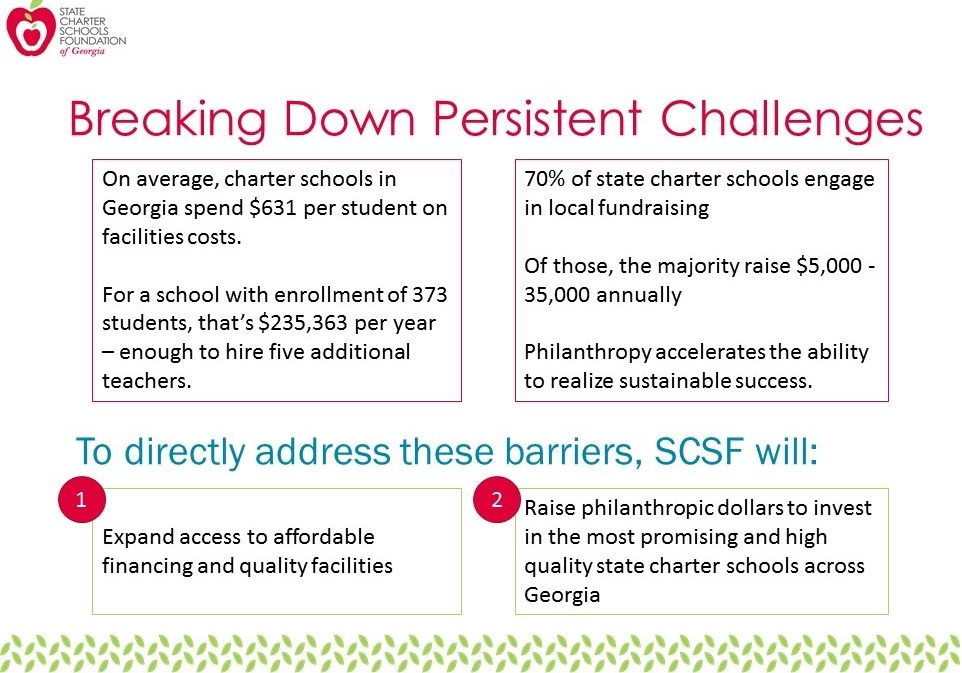 Breaking down Persistent Challenges